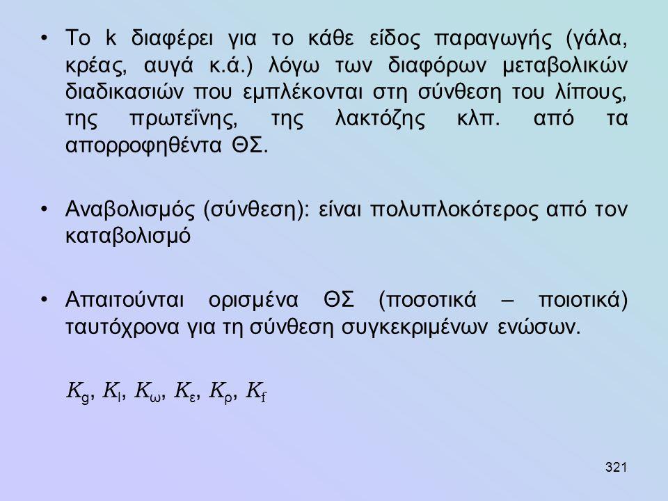 321 •Το k διαφέρει για το κάθε είδος παραγωγής (γάλα, κρέας, αυγά κ.ά.) λόγω των διαφόρων μεταβολικών διαδικασιών που εμπλέκονται στη σύνθεση του λίπο