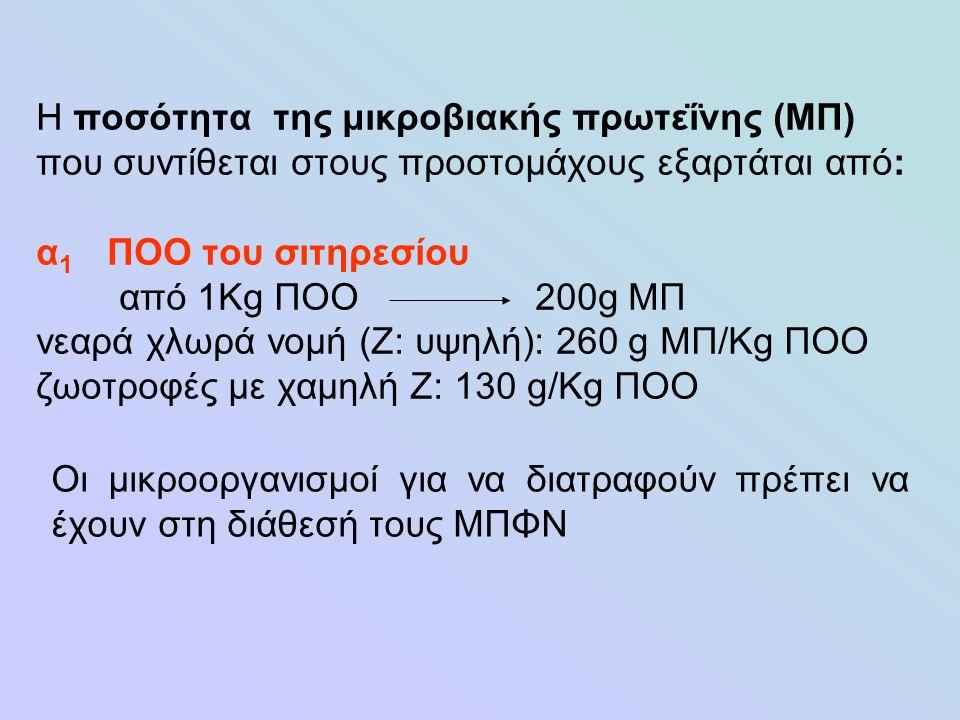 Η ποσότητα της μικροβιακής πρωτεΐνης (ΜΠ) που συντίθεται στους προστομάχους εξαρτάται από: α 1 ΠΟΟ του σιτηρεσίου από 1Kg ΠΟΟ 200g ΜΠ νεαρά χλωρά νομή