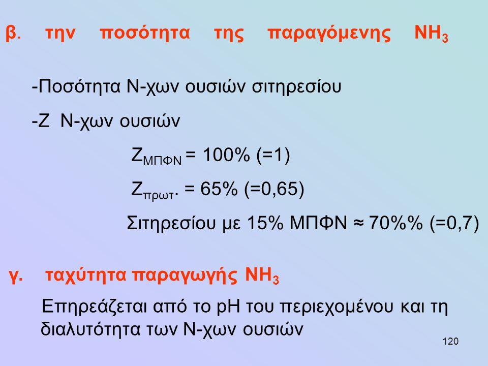 120 β. την ποσότητα της παραγόμενης ΝΗ 3 Επηρεάζεται από το pH του περιεχομένου και τη διαλυτότητα των Ν-χων ουσιών -Ποσότητα Ν-χων ουσιών σιτηρεσίου