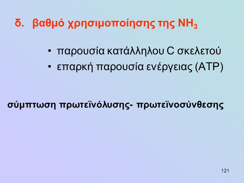 121 δ. βαθμό χρησιμοποίησης της ΝΗ 3 •παρουσία κατάλληλου C σκελετού •επαρκή παρουσία ενέργειας (ΑΤΡ) σύμπτωση πρωτεϊνόλυσης- πρωτεϊνοσύνθεσης