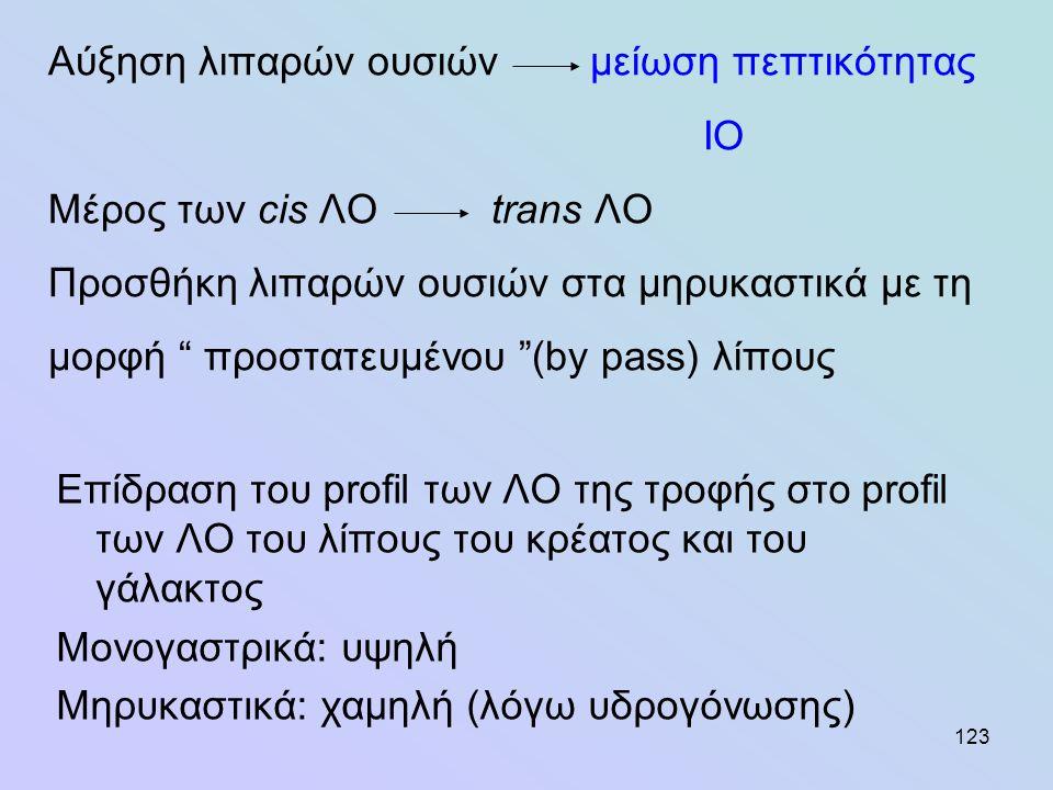 """123 Αύξηση λιπαρών ουσιών μείωση πεπτικότητας ΙΟ Μέρος των cis ΛΟ trans ΛΟ Προσθήκη λιπαρών ουσιών στα μηρυκαστικά με τη μορφή """" προστατευμένου """"(by p"""