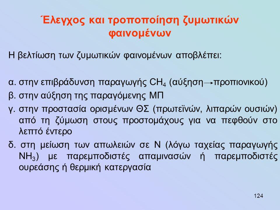 124 Έλεγχος και τροποποίηση ζυμωτικών φαινομένων Η βελτίωση των ζυμωτικών φαινομένων αποβλέπει: α. στην επιβράδυνση παραγωγής CH 4 (αύξηση προπιονικού