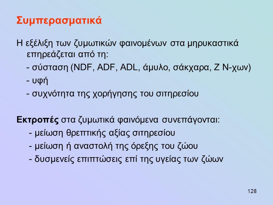 128 Συμπερασματικά Η εξέλιξη των ζυμωτικών φαινομένων στα μηρυκαστικά επηρεάζεται από τη: - σύσταση (NDF, ADF, ADL, άμυλο, σάκχαρα, Ζ Ν-χων) - υφή - σ
