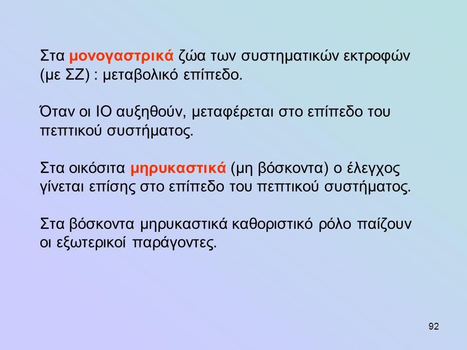 123 Αύξηση λιπαρών ουσιών μείωση πεπτικότητας ΙΟ Μέρος των cis ΛΟ trans ΛΟ Προσθήκη λιπαρών ουσιών στα μηρυκαστικά με τη μορφή προστατευμένου (by pass) λίπους Επίδραση του profil των ΛΟ της τροφής στο profil των ΛΟ του λίπους του κρέατος και του γάλακτος Μονογαστρικά: υψηλή Μηρυκαστικά: χαμηλή (λόγω υδρογόνωσης)