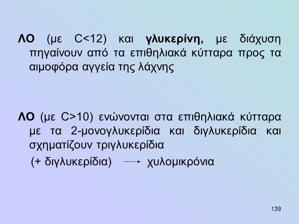 139 ΛΟ (με C<12) και γλυκερίνη, με διάχυση πηγαίνουν από τα επιθηλιακά κύτταρα προς τα αιμοφόρα αγγεία της λάχνης ΛΟ (με C>10) ενώνονται στα επιθηλιακ