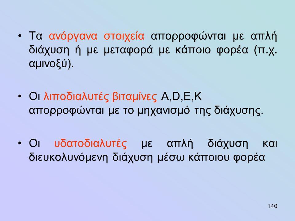 140 •Τα ανόργανα στοιχεία απορροφώνται με απλή διάχυση ή με μεταφορά με κάποιο φορέα (π.χ. αμινοξύ). •Οι λιποδιαλυτές βιταμίνες Α,D,E,K απορροφώνται μ
