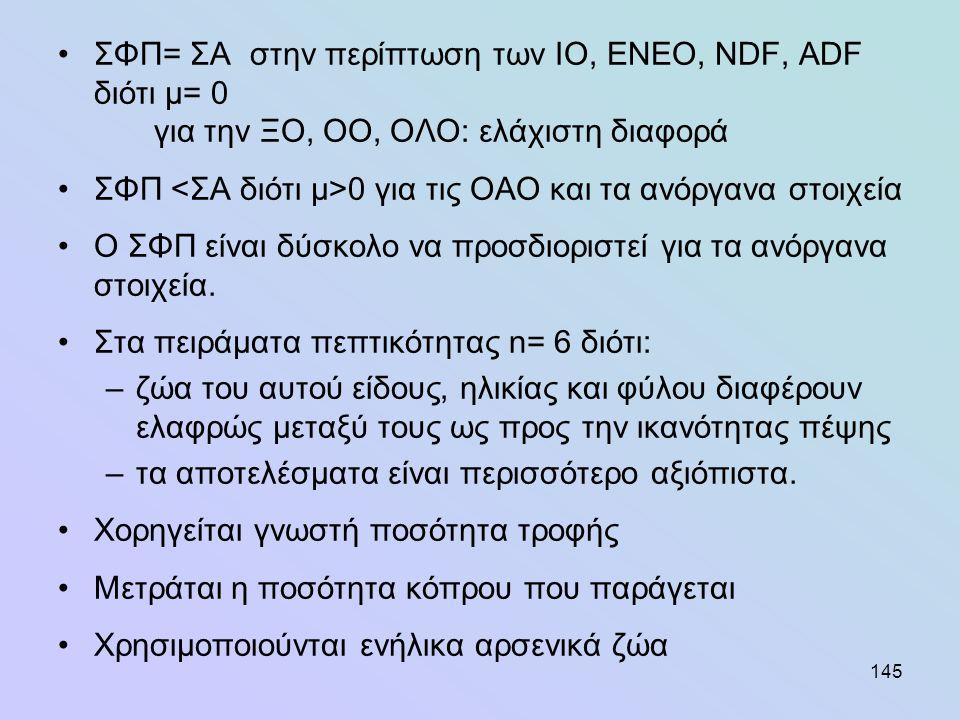 145 •ΣΦΠ= ΣΑστην περίπτωση των ΙΟ, ΕΝΕΟ, NDF, ADF διότι μ= 0 για την ΞΟ, ΟΟ, ΟΛΟ: ελάχιστη διαφορά •ΣΦΠ 0 για τις ΟΑΟ και τα ανόργανα στοιχεία •Ο ΣΦΠ