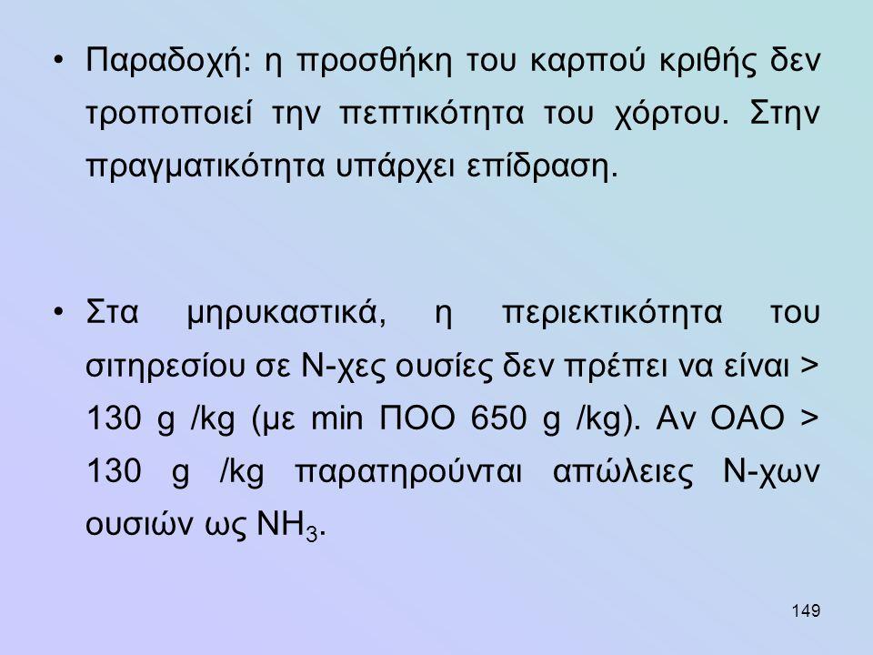 149 •Παραδοχή: η προσθήκη του καρπού κριθής δεν τροποποιεί την πεπτικότητα του χόρτου. Στην πραγματικότητα υπάρχει επίδραση. •Στα μηρυκαστικά, η περιε