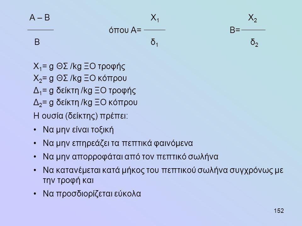 152 Α – Β Χ 1 Χ 2 όπου Α= Β= Β δ 1 δ 2 Χ 1 = g ΘΣ /kg ΞΟ τροφής Χ 2 = g ΘΣ /kg ΞΟ κόπρου Δ 1 = g δείκτη /kg ΞΟ τροφής Δ 2 = g δείκτη /kg ΞΟ κόπρου Η ο