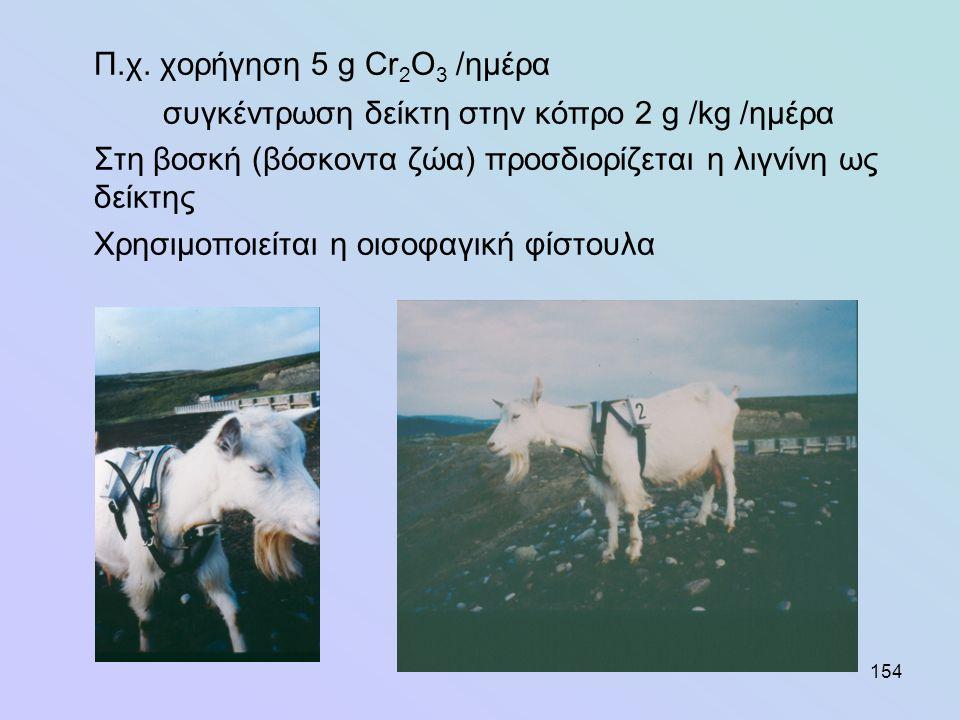 154 Π.χ. χορήγηση 5 g Cr 2 O 3 /ημέρα συγκέντρωση δείκτη στην κόπρο 2 g /kg /ημέρα Στη βοσκή (βόσκοντα ζώα) προσδιορίζεται η λιγνίνη ως δείκτης Χρησιμ
