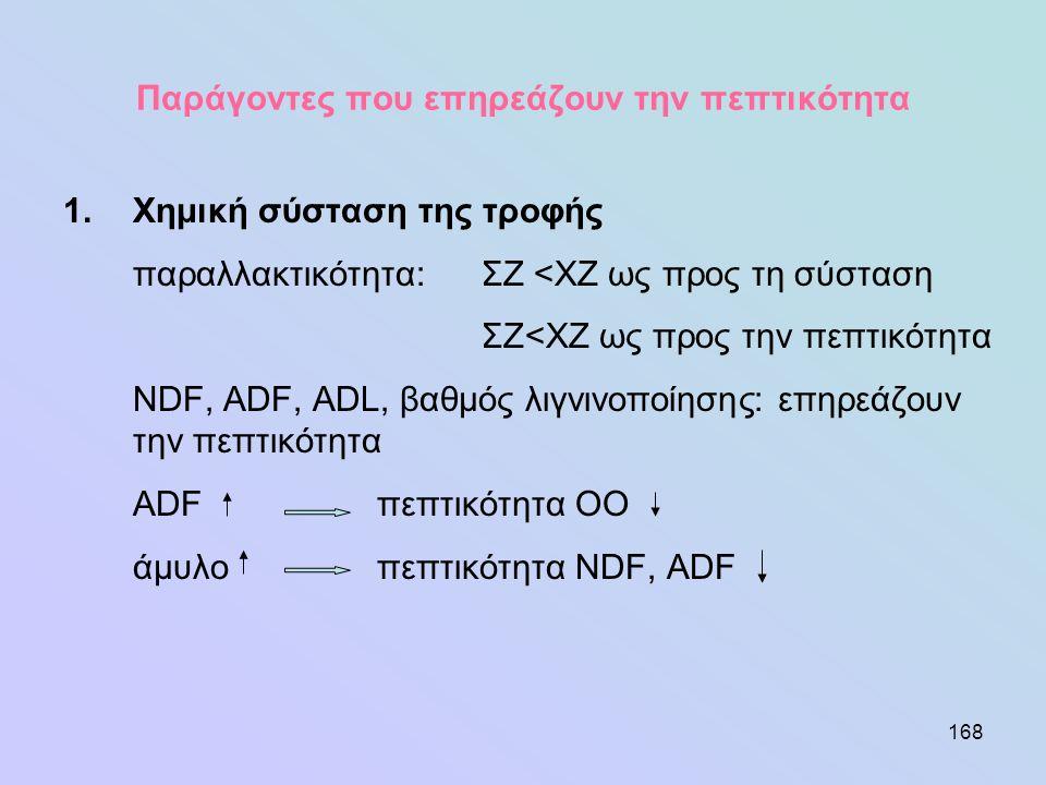 168 Παράγοντες που επηρεάζουν την πεπτικότητα 1.Χημική σύσταση της τροφής παραλλακτικότητα: ΣΖ <ΧΖ ως προς τη σύσταση ΣΖ<ΧΖ ως προς την πεπτικότητα ND