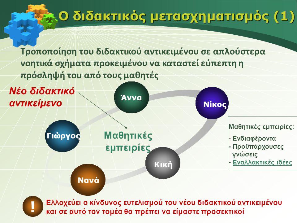 Ο διδακτικός μετασχηματισμός (1) Ο διδακτικός μετασχηματισμός (1) Τροποποίηση του διδακτικού αντικειμένου σε απλούστερα νοητικά σχήματα προκειμένου να