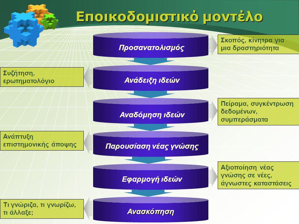 Οι ρόλοι των συμμετεχόντων Ο μαθητής βρίσκεται στο κέντρο της διαδικασίας της μάθησης ως μικρός εξερευνητής.
