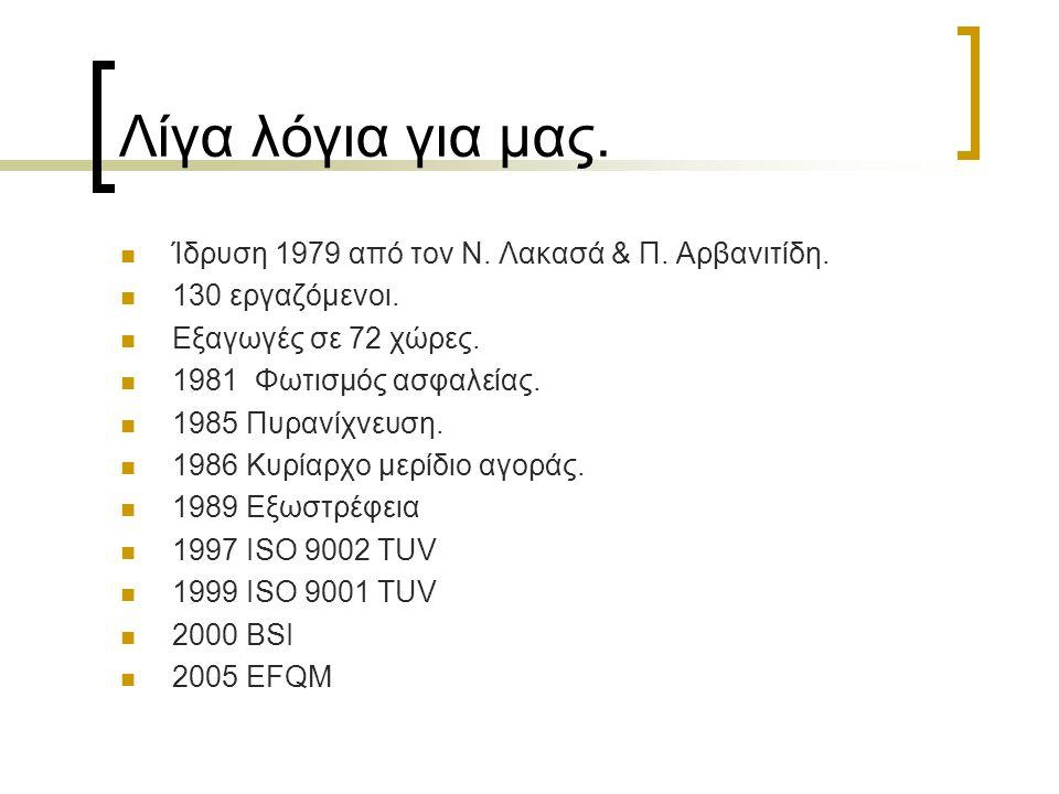 Λίγα λόγια για μας.  Ίδρυση 1979 από τον Ν. Λακασά & Π. Αρβανιτίδη.  130 εργαζόμενοι.  Εξαγωγές σε 72 χώρες.  1981 Φωτισμός ασφαλείας.  1985 Πυρα
