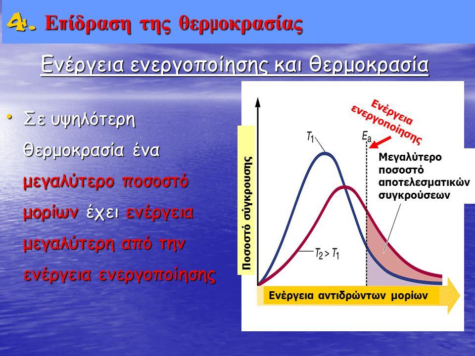 Ενέργεια ενεργοποίησης και θερμοκρασία • Σε υψηλότερη θερμοκρασία ένα μεγαλύτερο ποσοστό μορίων έχει ενέργεια μεγαλύτερη από την ενέργεια ενεργοποίηση
