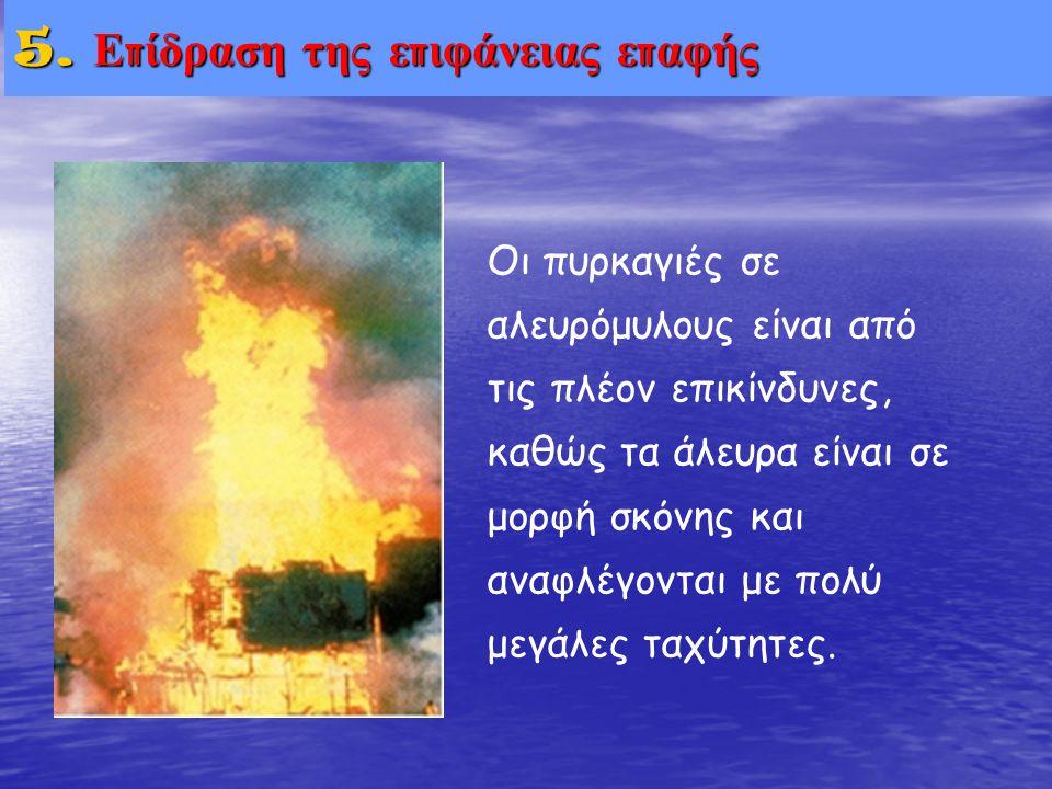 5. Ε π ίδραση της ε π ιφάνειας ε π αφής Οι πυρκαγιές σε αλευρόμυλους είναι από τις πλέον επικίνδυνες, καθώς τα άλευρα είναι σε μορφή σκόνης και αναφλέ