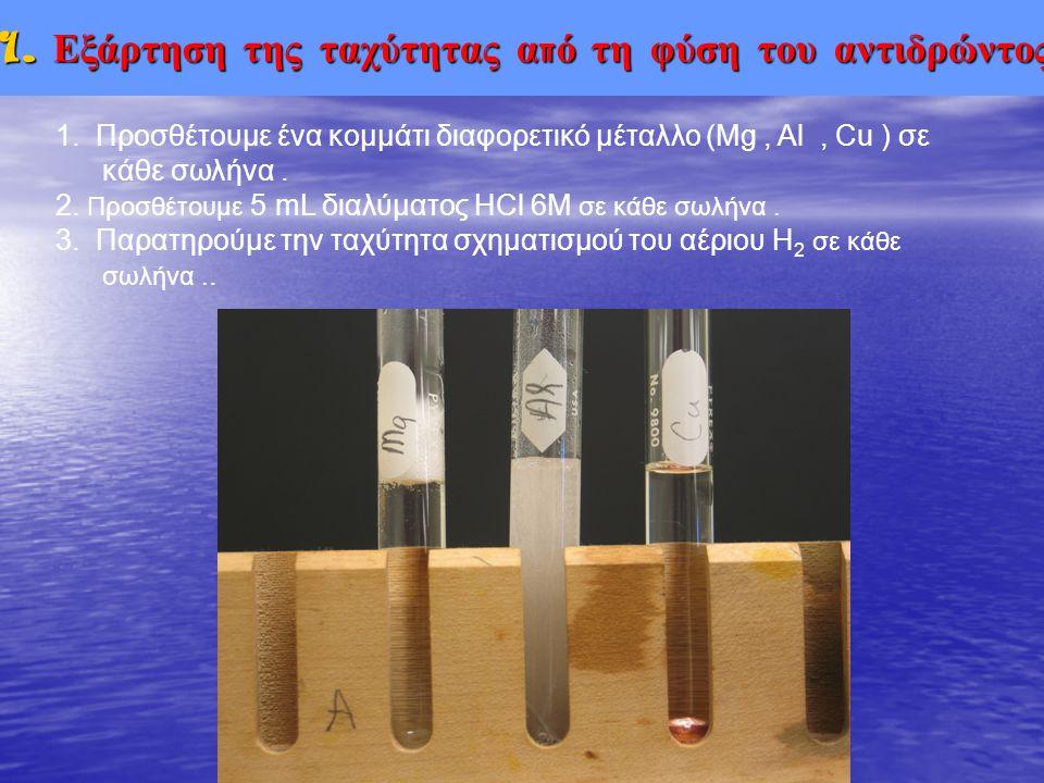 1. Προσθέτουμε ένα κομμάτι διαφορετικό μέταλλο (Mg, Al, Cu ) σε κάθε σωλήνα. 2. Προσθέτουμε 5 mL διαλύματος HCl 6M σε κάθε σωλήνα. 3. Παρατηρούμε την