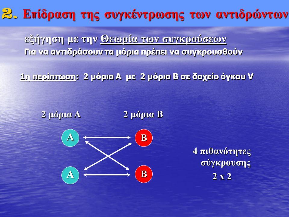 2. Ε π ίδραση της συγκέντρωσης των αντιδρώντων εξήγηση με την Θεωρία των συγκρούσεων Για να αντιδράσουν τα μόρια πρέπει να συγκρουσθούν 2 μόρια A 2 μό