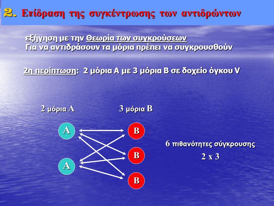 V. Μικροσκοπική εξέταση εξήγηση με την Θεωρία των συγκρούσεων Για να αντιδράσουν τα μόρια πρέπει να συγκρουσθούν 3 μόρια B B B 2 μόρια A A A 6 πιθανότ