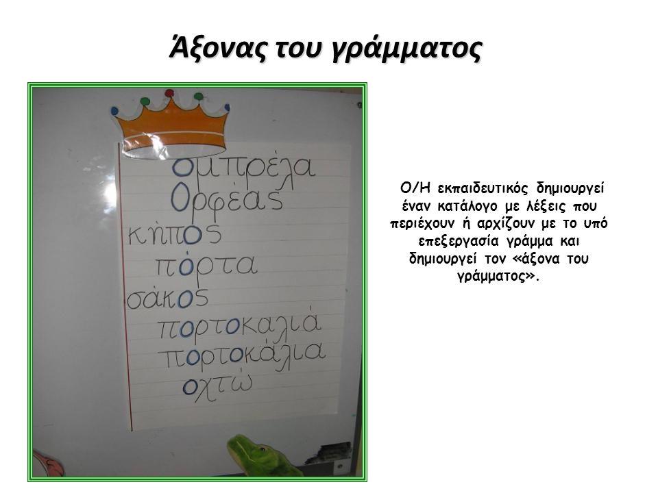 Άξονας του γράμματος Ο/Η εκπαιδευτικός δημιουργεί έναν κατάλογο με λέξεις που περιέχουν ή αρχίζουν με το υπό επεξεργασία γράμμα και δημιουργεί τον «άξ