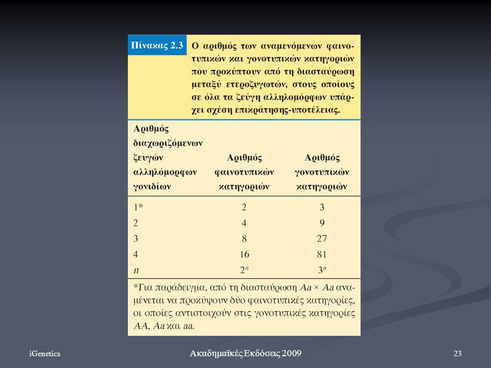 iGenetics 23 Ακαδημαϊκές Εκδόσεις 2009