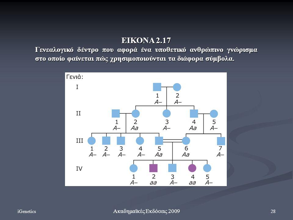 iGenetics 28 Ακαδημαϊκές Εκδόσεις 2009 ΕΙΚΟΝΑ 2.17 Γενεαλογικό δέντρο που αφορά ένα υποθετικό ανθρώπινο γνώρισμα στο οποίο φαίνεται πώς χρησιμοποιούντ