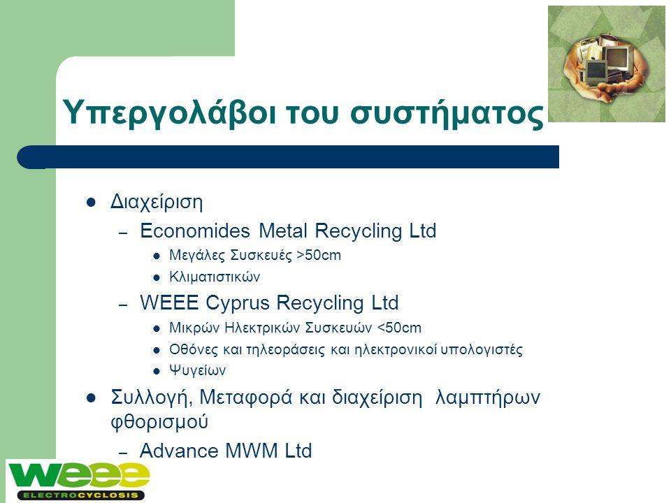 Υπεργολάβοι του συστήματος  Διαχείριση – Economides Metal Recycling Ltd  Μεγάλες Συσκευές >50cm  Κλιματιστικών – WEEE Cyprus Recycling Ltd  Μικρών