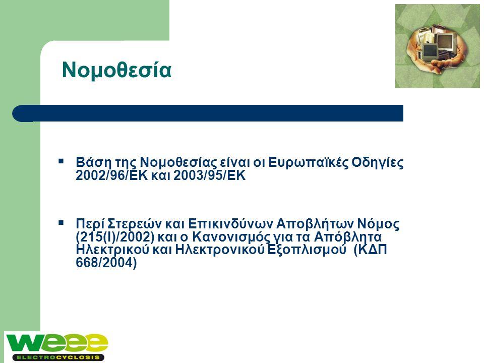 Νομοθεσία  Βάση της Νομοθεσίας είναι οι Ευρωπαϊκές Οδηγίες 2002/96/ΕΚ και 2003/95/ΕΚ  Περί Στερεών και Επικινδύνων Αποβλήτων Νόμος (215(Ι)/2002) και