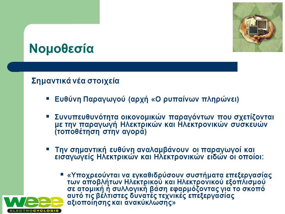 Νομοθεσία Σημαντικά νέα στοιχεία  Ευθύνη Παραγωγού (αρχή «Ο ρυπαίνων πληρώνει)  Συνυπευθυνότητα οικονομικών παραγόντων που σχετίζονται με την παραγω