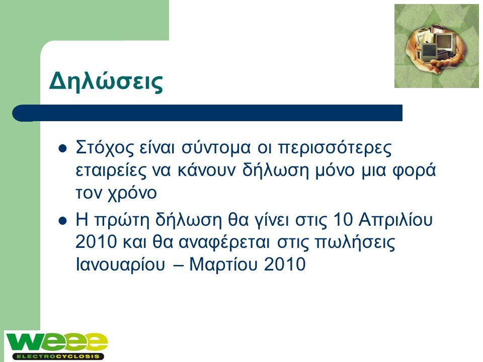 Δηλώσεις  Στόχος είναι σύντομα οι περισσότερες εταιρείες να κάνουν δήλωση μόνο μια φορά τον χρόνο  Η πρώτη δήλωση θα γίνει στις 10 Απριλίου 2010 και