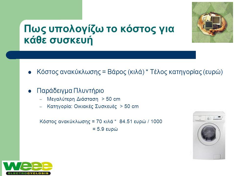 Πως υπολογίζω το κόστος για κάθε συσκευή  Κόστος ανακύκλωσης = Βάρος (κιλά) * Τέλος κατηγορίας (ευρώ)  Παράδειγμα Πλυντήριο – Μεγαλύτερη Διάσταση >