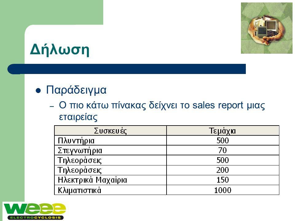 Δήλωση  Παράδειγμα – Ο πιο κάτω πίνακας δείχνει το sales report μιας εταιρείας