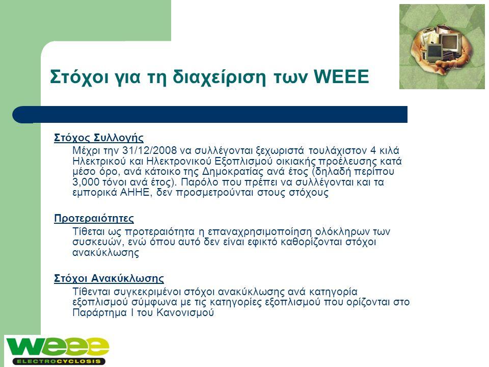 Στόχοι για τη διαχείριση των WEEE Στόχος Συλλογής Μέχρι την 31/12/2008 να συλλέγονται ξεχωριστά τουλάχιστον 4 κιλά Ηλεκτρικού και Ηλεκτρονικού Εξοπλισ