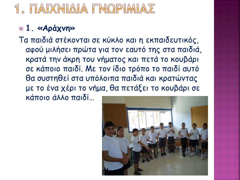  1. «Αράχνη» Τα παιδιά στέκονται σε κύκλο και η εκπαιδευτικός, αφού μιλήσει πρώτα για τον εαυτό της στα παιδιά, κρατά την άκρη του νήματος και πετά τ