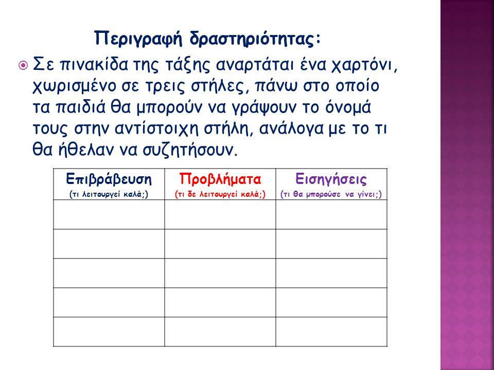 Περιγραφή δραστηριότητας:  Σε πινακίδα της τάξης αναρτάται ένα χαρτόνι, χωρισμένο σε τρεις στήλες, πάνω στο οποίο τα παιδιά θα μπορούν να γράψουν το