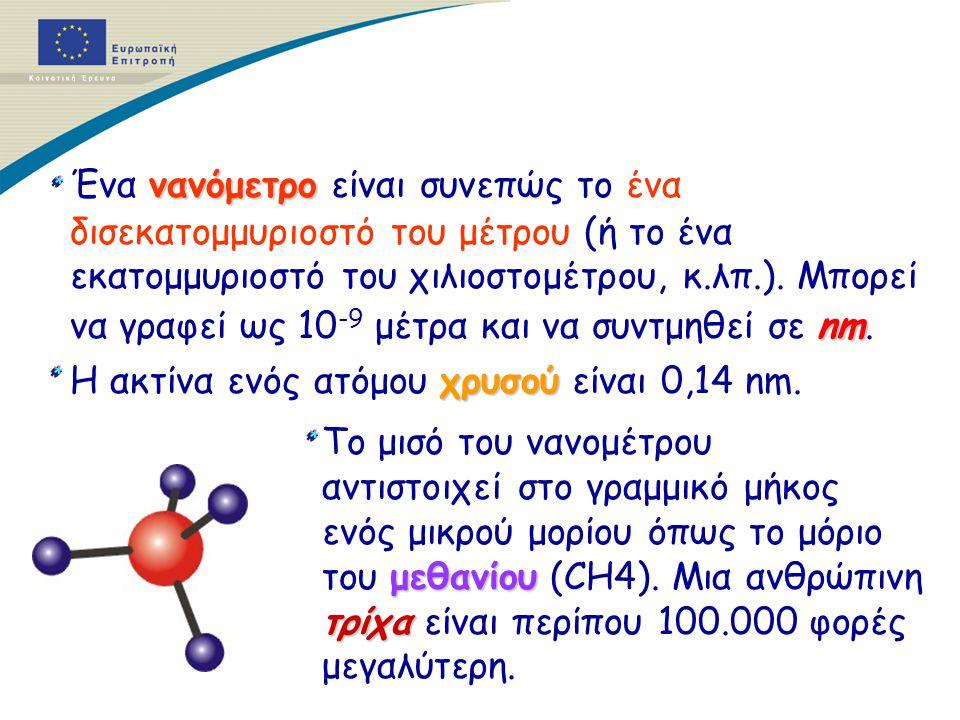 νανόμετρο nm Ένα νανόμετρο είναι συνεπώς το ένα δισεκατομμυριοστό του μέτρου (ή το ένα εκατομμυριοστό του χιλιοστομέτρου, κ.λπ.). Μπορεί να γραφεί ως