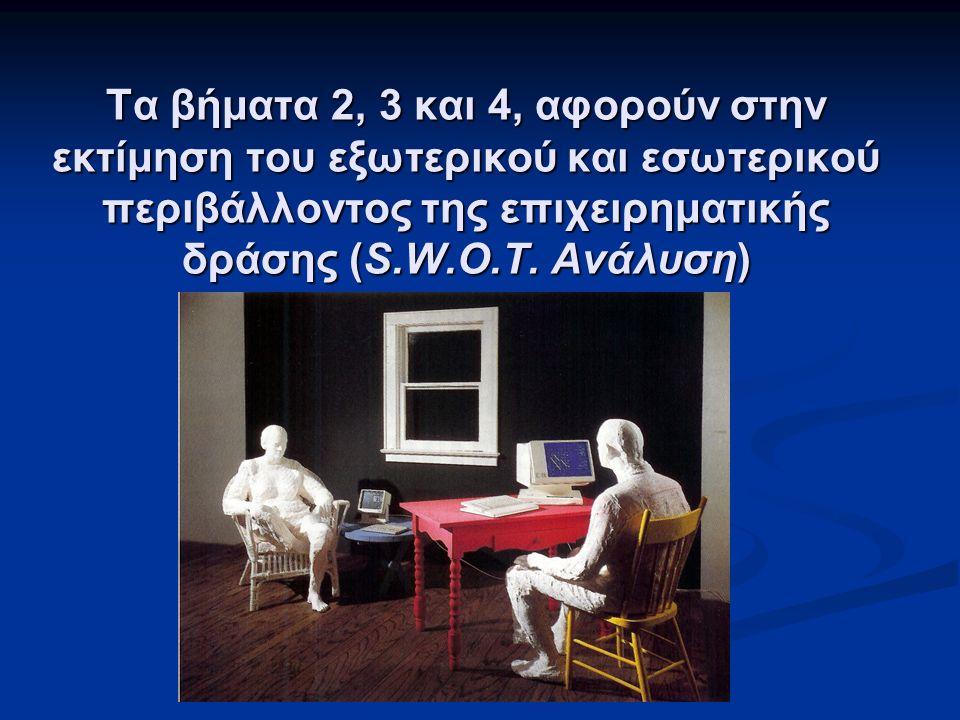 Τα βήματα 2, 3 και 4, αφορούν στην εκτίμηση του εξωτερικού και εσωτερικού περιβάλλοντος της επιχειρηματικής δράσης (S.W.O.T. Ανάλυση)