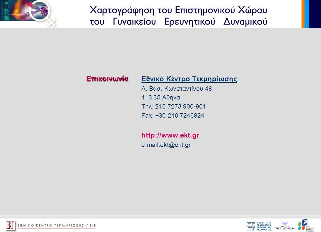 Επικοινωνία Εθνικό Κέντρο Τεκμηρίωσης Λ. Βασ. Κωνσταντίνου 48 116 35 Αθήνα Τηλ: 210 7273 900-901 Fax: +30 210 7246824 http://www.ekt.gr e-mail:ekt@ekt