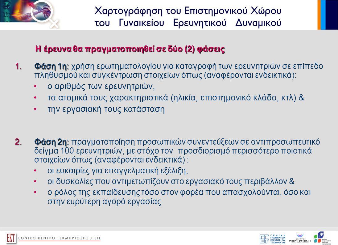 Η έρευνα θα πραγματοποιηθεί σε δύο (2) φάσεις 1.Φάση 1η: 1.Φάση 1η: χρήση ερωτηματολογίου για καταγραφή των ερευνητριών σε επίπεδο πληθυσμού και συγκέ