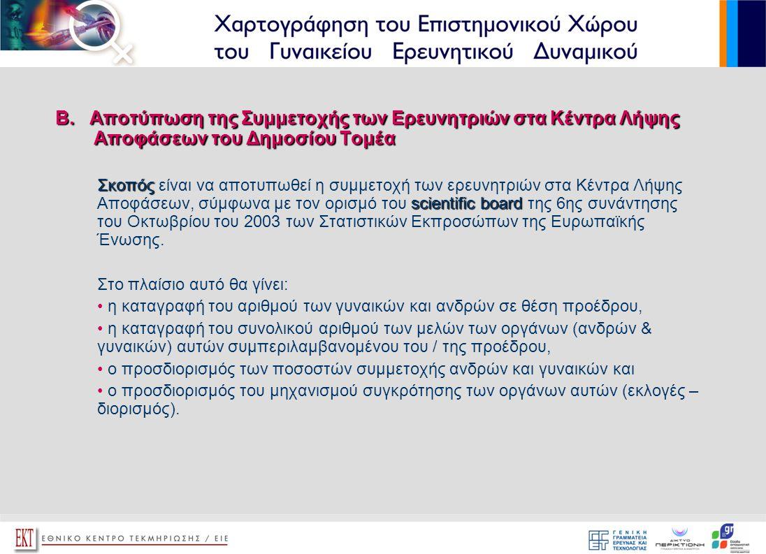 Β. Αποτύπωση της Συμμετοχής των Ερευνητριών στα Κέντρα Λήψης Αποφάσεων του Δημοσίου Τομέα Σκοπός scientific board Σκοπός είναι να αποτυπωθεί η συμμετο