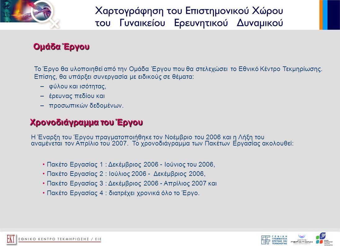 Ομάδα Έργου Ομάδα Έργου Χρονοδιάγραμμα του Έργου Χρονοδιάγραμμα του Έργου Το Έργο θα υλοποιηθεί από την Ομάδα Έργου που θα στελεχώσει το Εθνικό Κέντρο