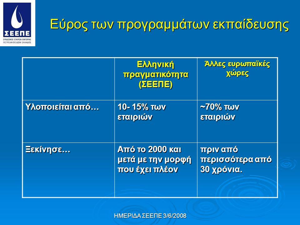 ΗΜΕΡΙΔΑ ΣΕΕΠΕ 3/6/2008 Εύρος των προγραμμάτων εκπαίδευσης Ελληνική πραγματικότητα (ΣΕΕΠΕ) Άλλες ευρωπαϊκές χώρες Υλοποιείται από… 10- 15% των εταιριών ~70% των εταιριών Ξεκίνησε… Από το 2000 και μετά με την μορφή που έχει πλέον πριν από περισσότερα από 30 χρόνια.
