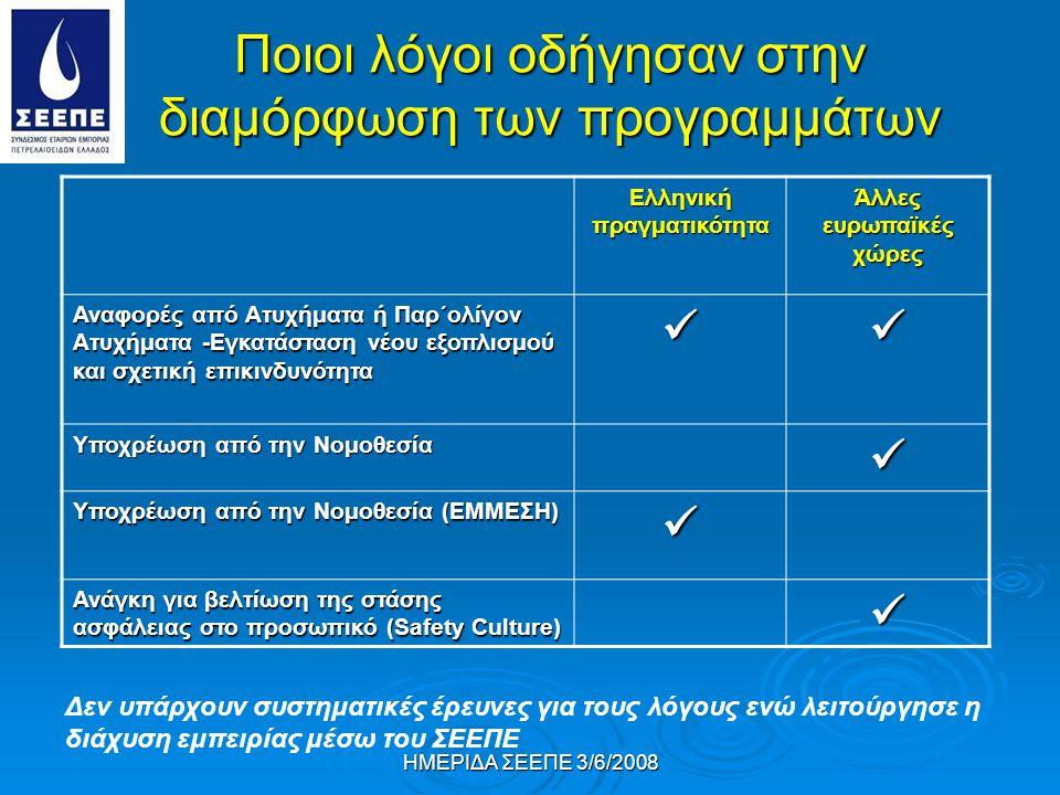 ΗΜΕΡΙΔΑ ΣΕΕΠΕ 3/6/2008 Ποιοι λόγοι οδήγησαν στην διαμόρφωση των προγραμμάτων Ελληνική πραγματικότητα Άλλες ευρωπαϊκές χώρες Αναφορές από Ατυχήματα ή Παρ΄ολίγον Ατυχήματα -Εγκατάσταση νέου εξοπλισμού και σχετική επικινδυνότητα  Υποχρέωση από την Νομοθεσία  Υποχρέωση από την Νομοθεσία (ΕΜΜΕΣΗ)  Ανάγκη για βελτίωση της στάσης ασφάλειας στο προσωπικό (Safety Culture)  Δεν υπάρχουν συστηματικές έρευνες για τους λόγους ενώ λειτούργησε η διάχυση εμπειρίας μέσω του ΣΕΕΠΕ