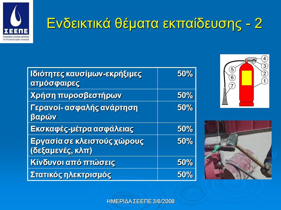 ΗΜΕΡΙΔΑ ΣΕΕΠΕ 3/6/2008 Ιδιότητες καυσίμων-εκρήξιμες ατμόσφαιρες 50% Χρήση πυροσβεστήρων 50% Γερανοί- ασφαλής ανάρτηση βαρών 50% Εκσκαφές-μέτρα ασφάλειας 50% Εργασία σε κλειστούς χώρους (δεξαμενές, κλπ) 50% Κίνδυνοι από πτώσεις 50% Στατικός ηλεκτρισμός 50% Ενδεικτικά θέματα εκπαίδευσης - 2