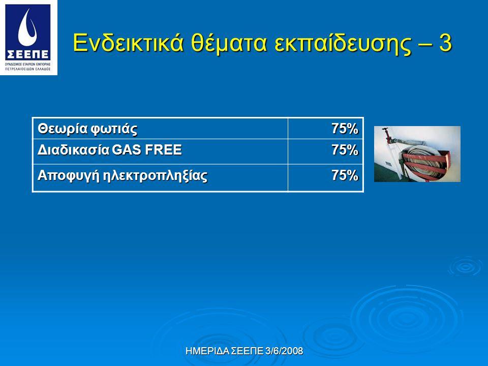 ΗΜΕΡΙΔΑ ΣΕΕΠΕ 3/6/2008 Ενδεικτικά θέματα εκπαίδευσης – 3 Θεωρία φωτιάς 75% Διαδικασία GAS FREE 75% Αποφυγή ηλεκτροπληξίας 75%