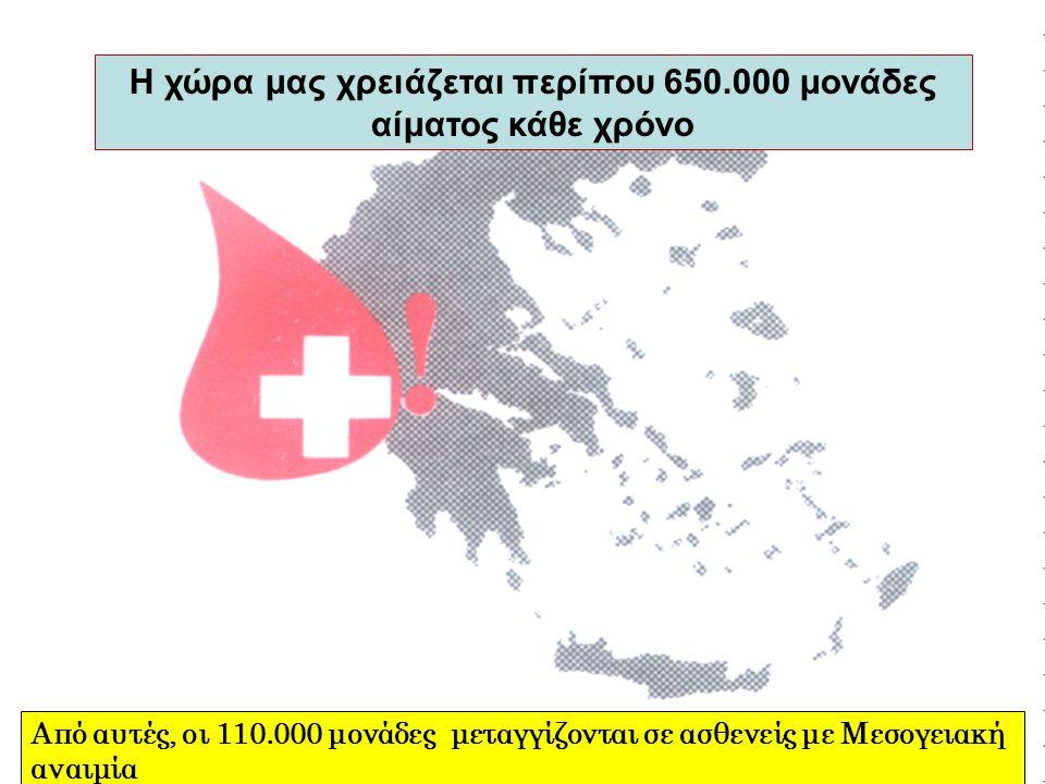 Η χώρα μας χρειάζεται περίπου 650.000 μονάδες αίματος κάθε χρόνο Από αυτές, οι 110.000 μονάδες μεταγγίζονται σε ασθενείς με Μεσογειακή αναιμία
