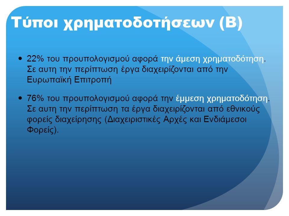  22% του προυπολογισμού αφορά την άμεση χρηματοδότηση. Σε αυτη την περίπτωση έργα διαχειρίζονται από την Ευρωπαϊκή Επιτροπή  76% του προυπολογισμού