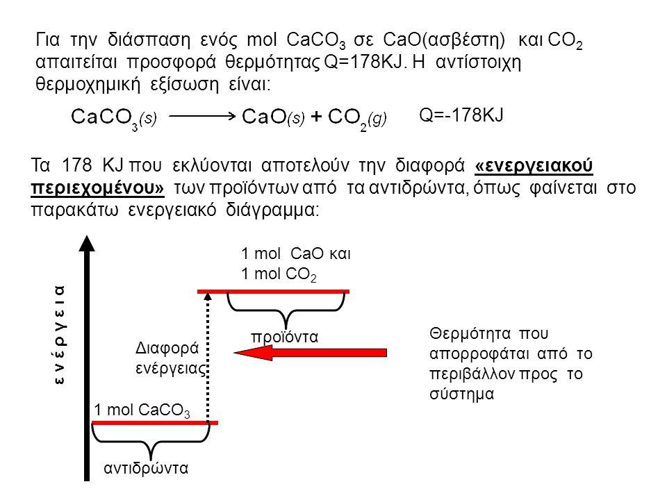 Χαρακτηριστικό παράδειγμα εξώθερμων αντιδράσεων είναι οι καύσεις. Κατά την καύση 1 mol CH 4 εκλύεται ποσόν θερμότητας Q=890KJ. Η αντίδραση αυτή μπορεί