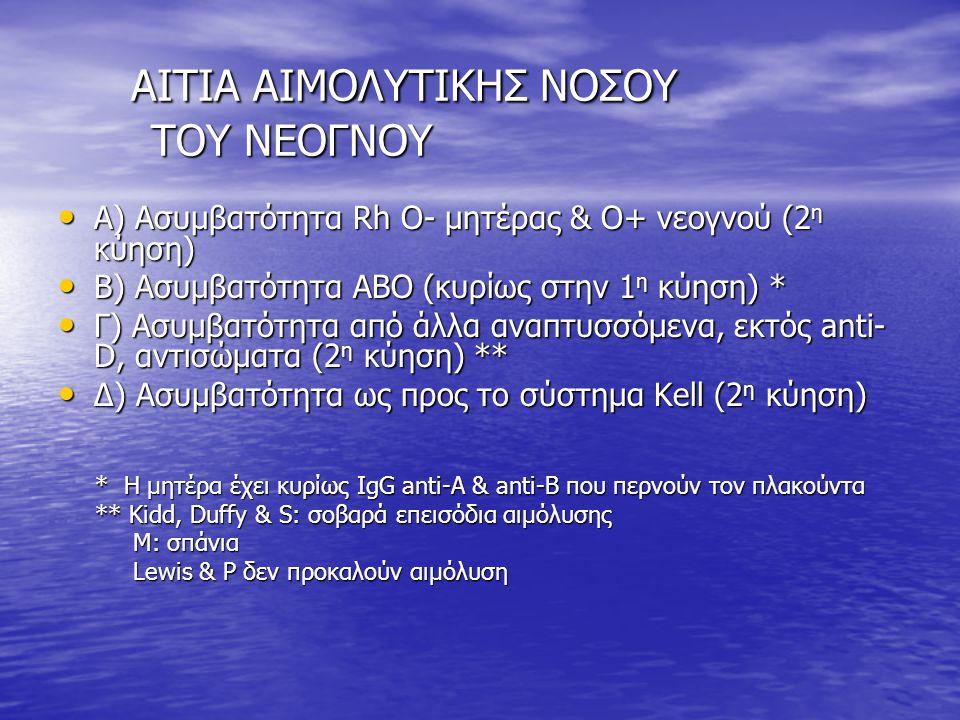 ΑΙΤΙΑ ΑΙΜΟΛΥΤΙΚΗΣ ΝΟΣΟΥ ΤΟΥ ΝΕΟΓΝΟΥ ΑΙΤΙΑ ΑΙΜΟΛΥΤΙΚΗΣ ΝΟΣΟΥ ΤΟΥ ΝΕΟΓΝΟΥ • Α) Ασυμβατότητα Rh O- μητέρας & Ο+ νεογνού (2 η κύηση) • Β) Ασυμβατότητα ΑΒΟ (κυρίως στην 1 η κύηση) * • Γ) Ασυμβατότητα από άλλα αναπτυσσόμενα, εκτός anti- D, αντισώματα (2 η κύηση) ** • Δ) Ασυμβατότητα ως προς το σύστημα Kell (2 η κύηση) * Η μητέρα έχει κυρίως IgG anti-A & anti-B που περνούν τον πλακούντα * Η μητέρα έχει κυρίως IgG anti-A & anti-B που περνούν τον πλακούντα ** Kidd, Duffy & S: σοβαρά επεισόδια αιμόλυσης ** Kidd, Duffy & S: σοβαρά επεισόδια αιμόλυσης Μ: σπάνια Μ: σπάνια Lewis & P δεν προκαλούν αιμόλυση Lewis & P δεν προκαλούν αιμόλυση