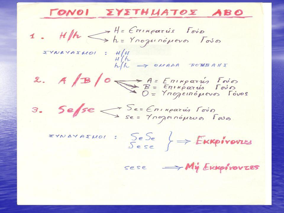 Οι Γόνοι του Συστήματος ΑΒΟ δεν κωδικοποιούν κατευθείαν αντιγόνα Κωδικοποιούν Ένζυμα Η ύπαρξη του γόνου H είναι πολύ σημαντική διότι είναι υπεύθυνος για την Παραγωγή ενός ενζύμου, το οποίο προστίθεται στην πρόδρομη ουσία και Έτσι προκύπτει το Αντιγόνο H (Ag H) Από εδώ θα προκύψουν τα Αντιγόνα Α και Β με την προσθήκη συγκεκριμένων σακχάρων.